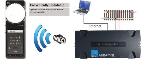 ESU 50310  Cab Control DCC System, with WiFi Throttle, 7A, Set with power supply 110V-240VA, USA, Output 15-21V